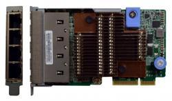 ThinkSystem 1Gb 4-port RJ45 LOM 7ZT7A00545